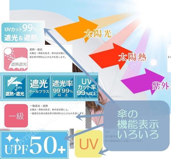 UVカット率などの表示例