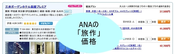 ANAの「旅作」ホテル価格